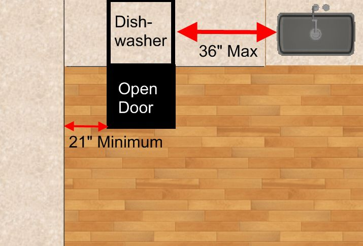 Kitchen Design Dishwasher Placement kitchen space design - island spacing