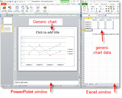 Create a line chart on a PowerPoint slide