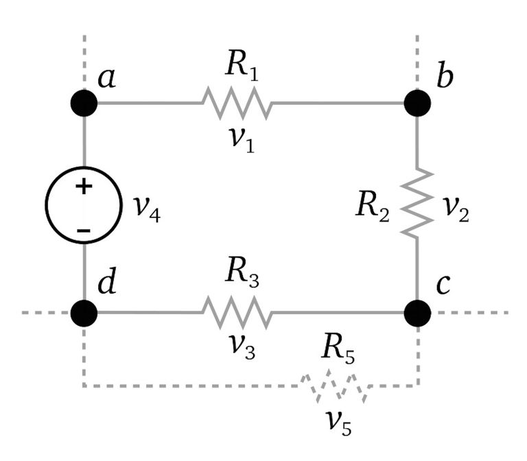 The sum of all the voltages around a loop is equal to zero. v1 + v2 + v3 - v4 = 0