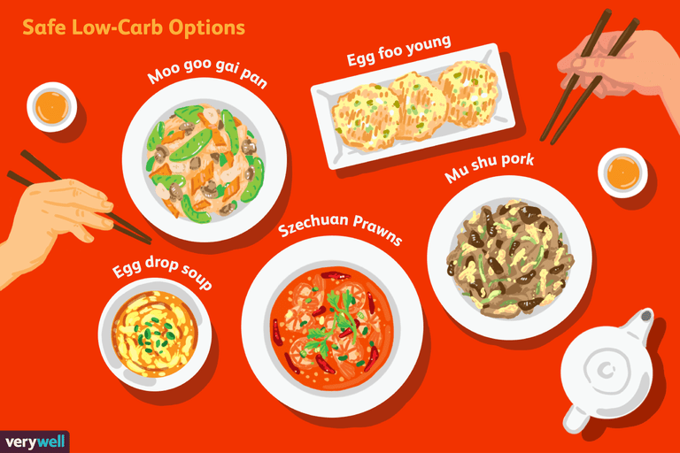 Illustration of safe dishes for low carb dieters like moo goo gai pan and egg drop soup among others