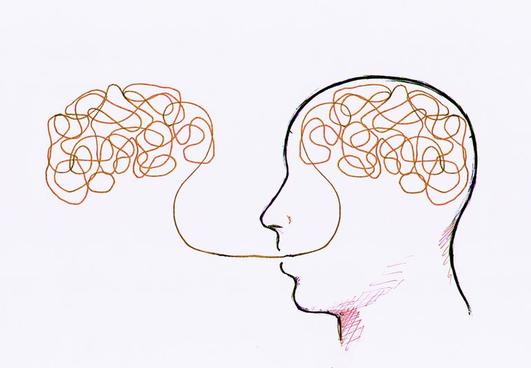 An illustration of the relationship between language and cognitive thought