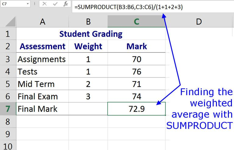 Finding the Weighted Average with SUMPRODUCT in Excel