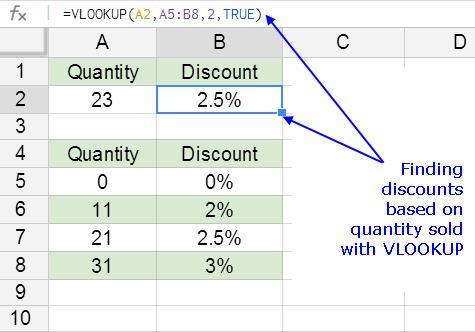 Google Spreadsheets VLOOKUP Function