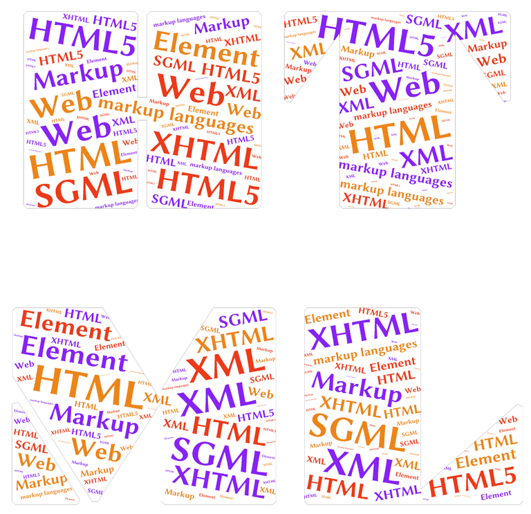 HTML is a Markup Language