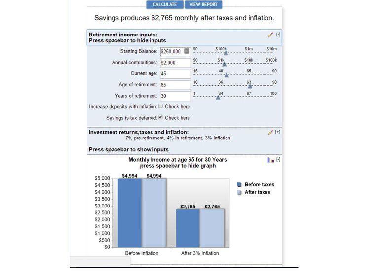 Retirement Calculator Reviews – Pro Con Worksheet