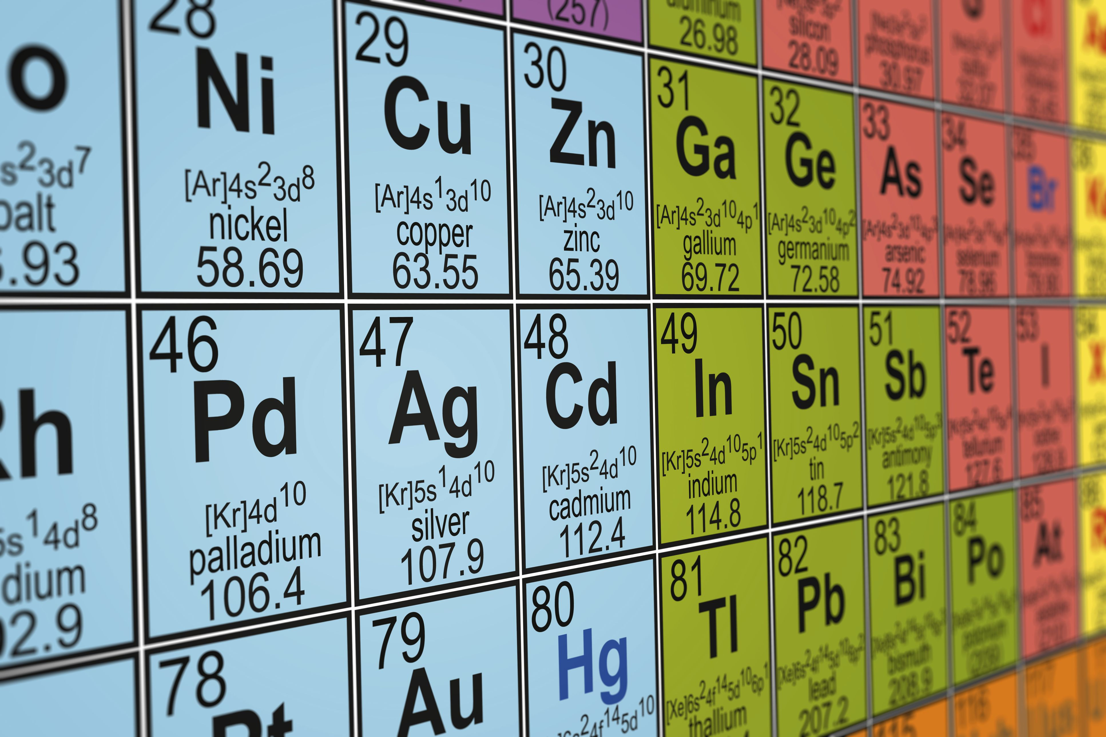 Where is calcium found on the periodic table what do the numbers on the periodic table mean gamestrikefo Gallery
