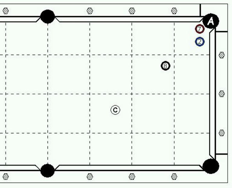 Pool practice layout