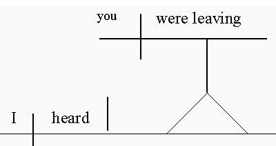 Diagramming sentences tutorial ccuart Images