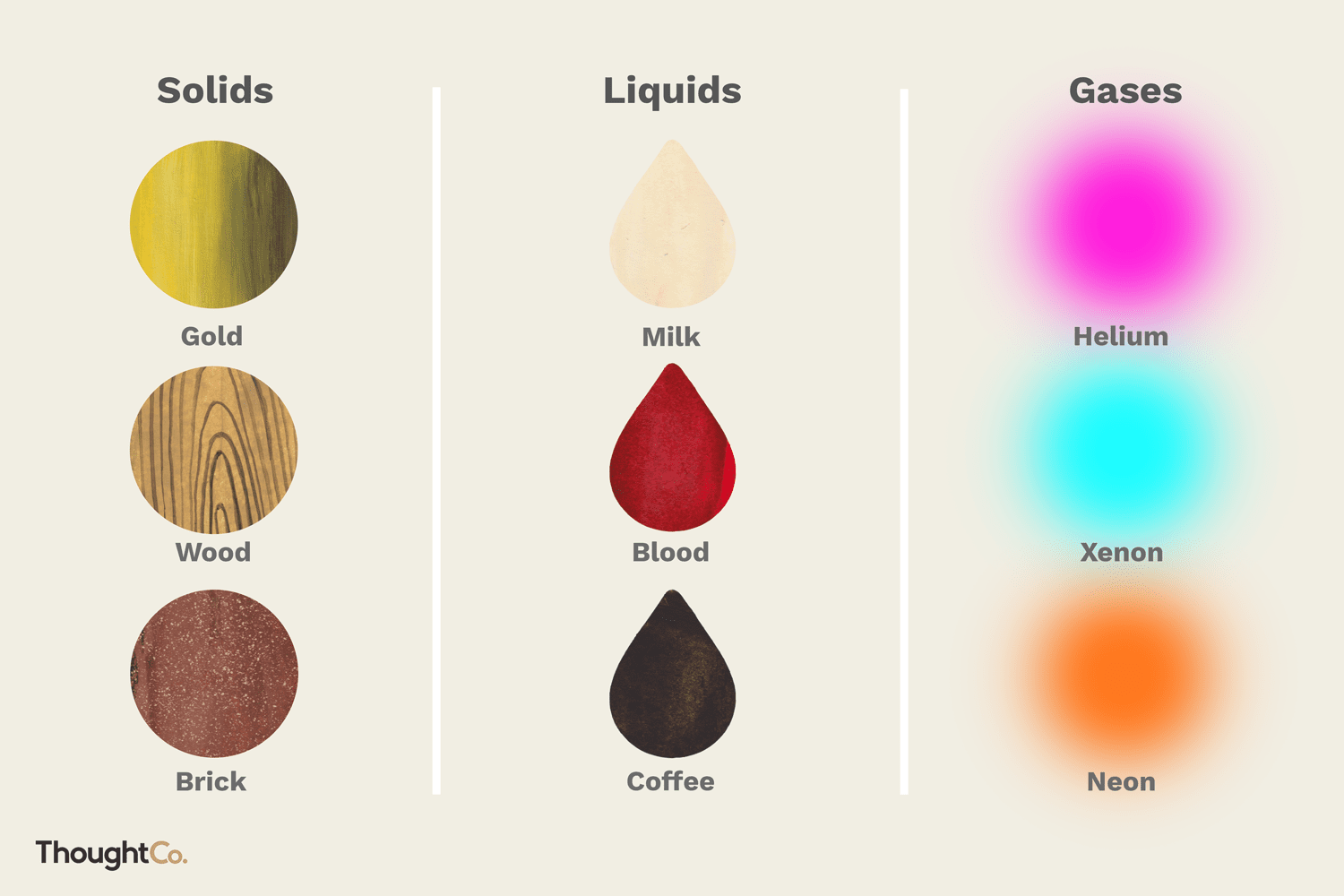 List 10 Types Of Solids Liquids And Gases