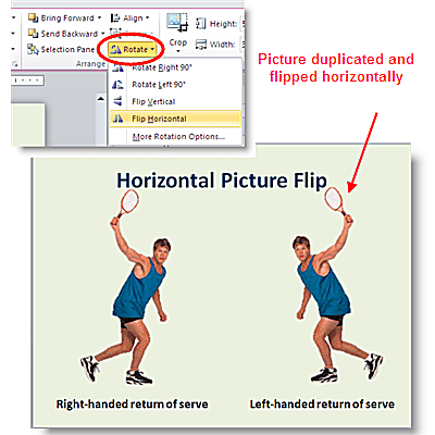 Flip a picture horizontally on a PowerPoint slide