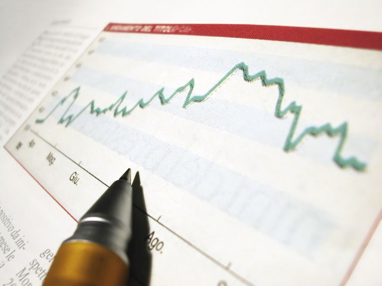 close up of graph analyzing finances
