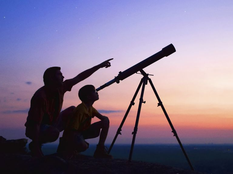 telescope root words