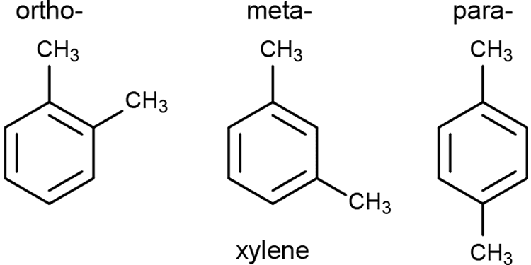 These chemical structures show the difference between ortho-, meta- and para-xylene.