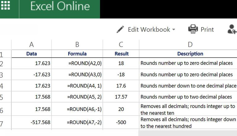 Rounding Numbers with Excel Online's ROUND Function