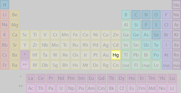 Mercury's location on the periodic table of the elements.