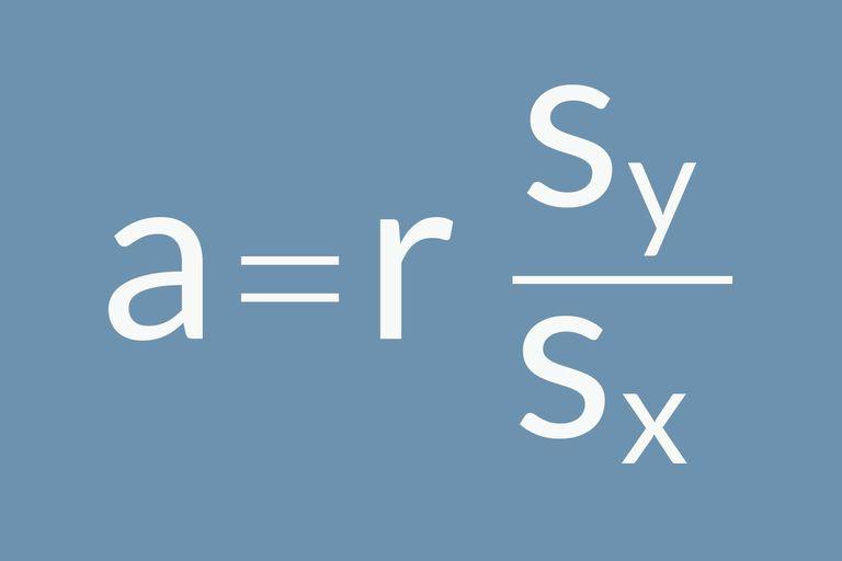 Slope of Regression Line formula