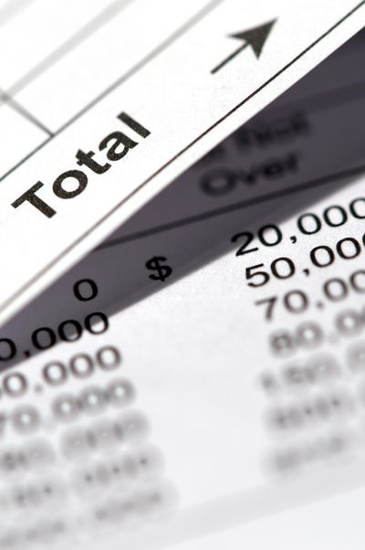 Basic Facts about the W-2 Form
