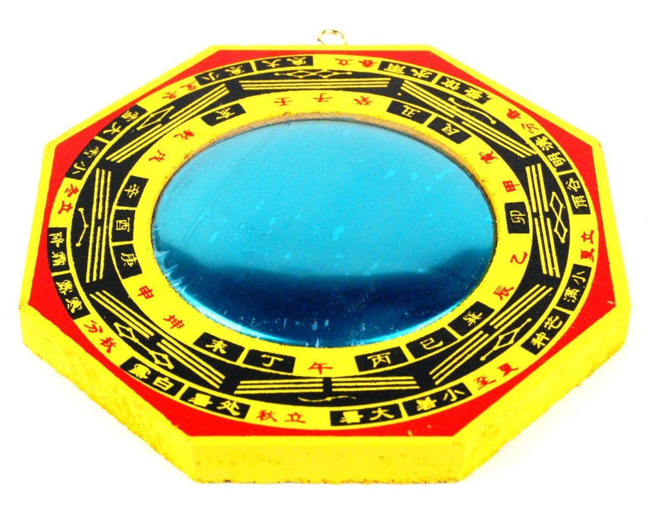 Feng Shui Use Of The Bagua Or Pa Kua Mirror