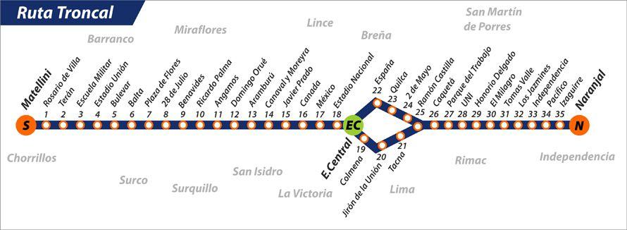 lima-metropolitano-stops.jpg