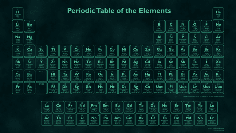 This is one of Anne Helmenstine's periodic tables. It's free and printable!