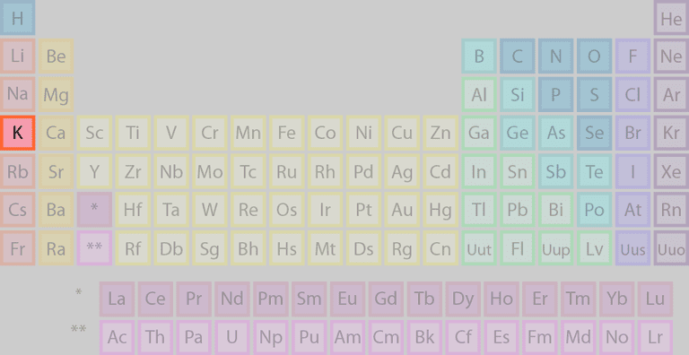 Where Is Potassium Found On The Periodic Table?