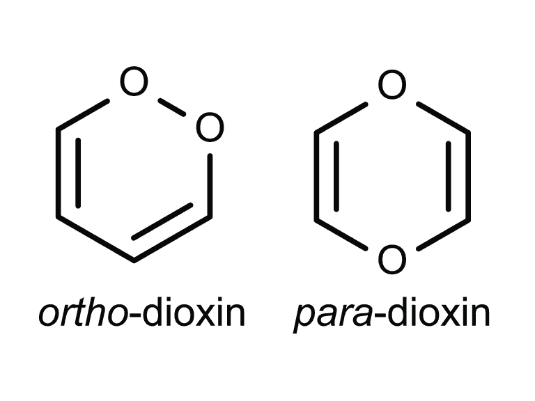 These are the chemical structures of the isomers of dioxin.