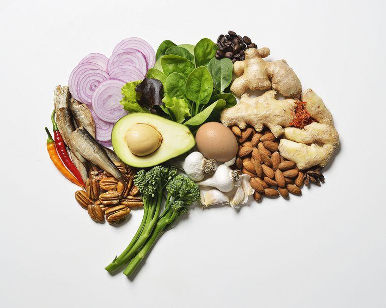 The MIND Diet Improves Brain Health