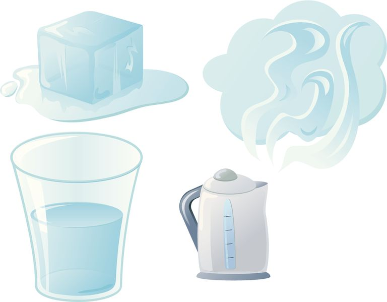 The solid (ice), liquid (water), and vapor (steam) states of matter of water are familiar.