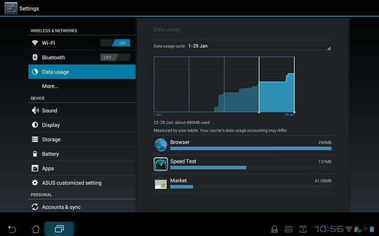Data usage screen shot