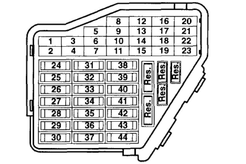 Volkswagen Jetta Fuse Map 281566 on 2009 honda civic fuse box diagram
