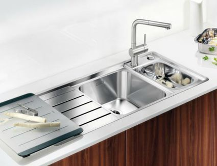 Undermount vs. Drop-In Kitchen Sink - Comparison Guide
