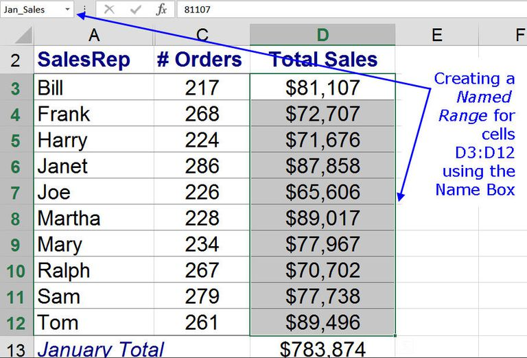 Creating a Named Range using the Name Box in Excel