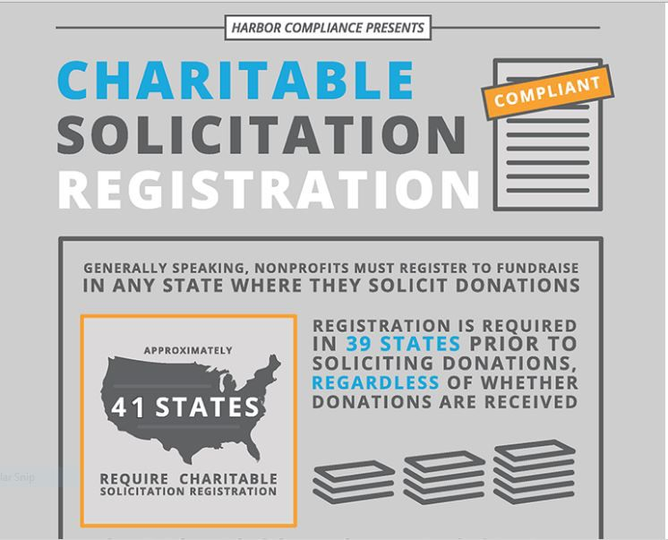 Infographic about fundraising registration rules.