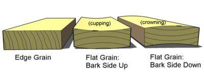 Deck Board Orientation