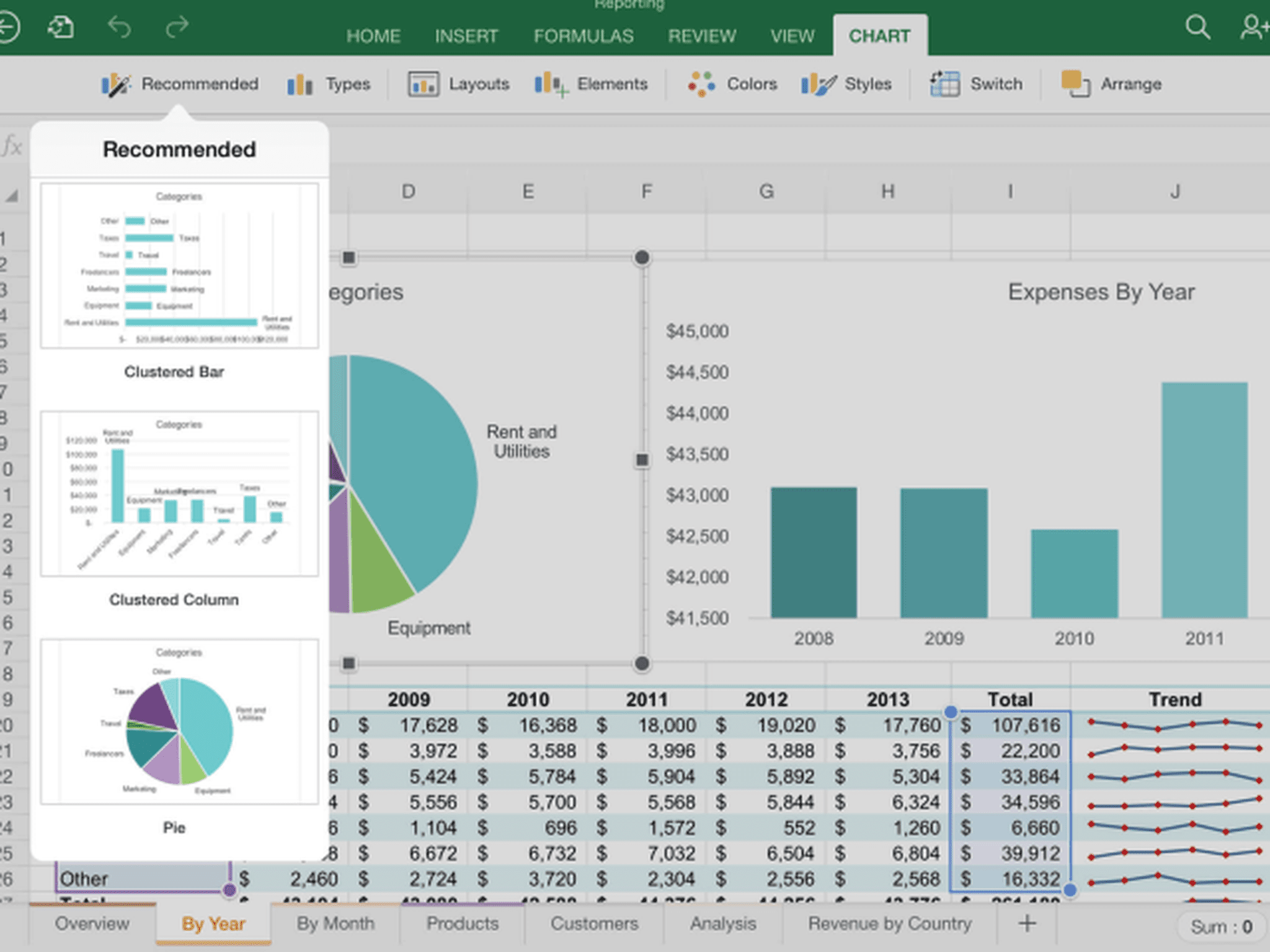 How to create a chart in excel for ipad ipad office how to create charts in powerpoint or word nvjuhfo Gallery