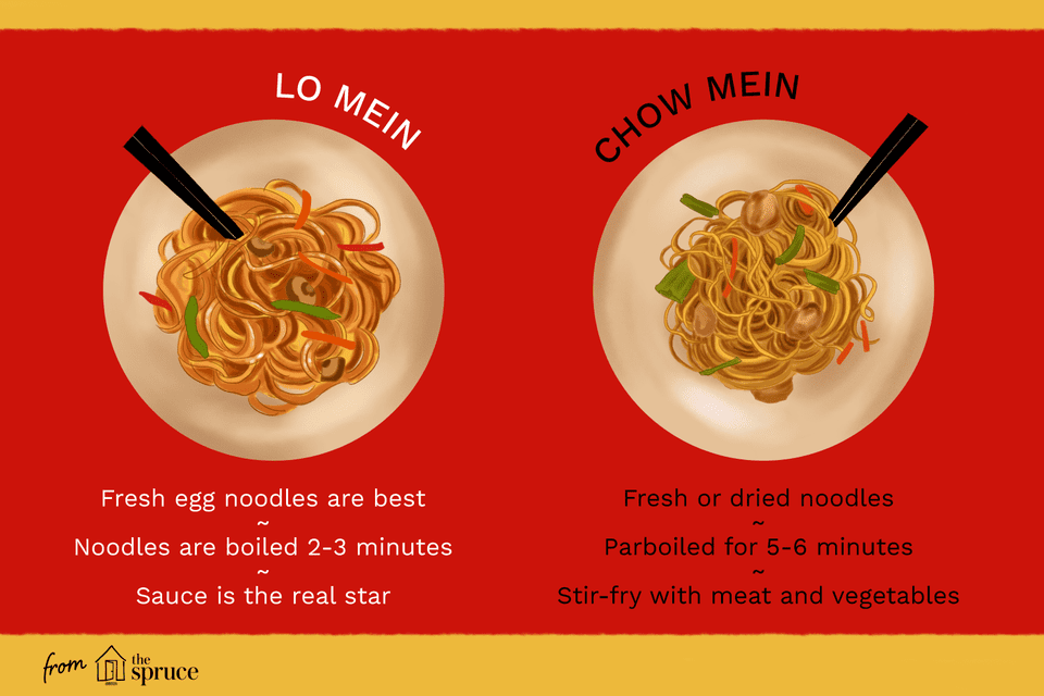 Difference Between Chow Mein And Lo Mein The Difference Between...