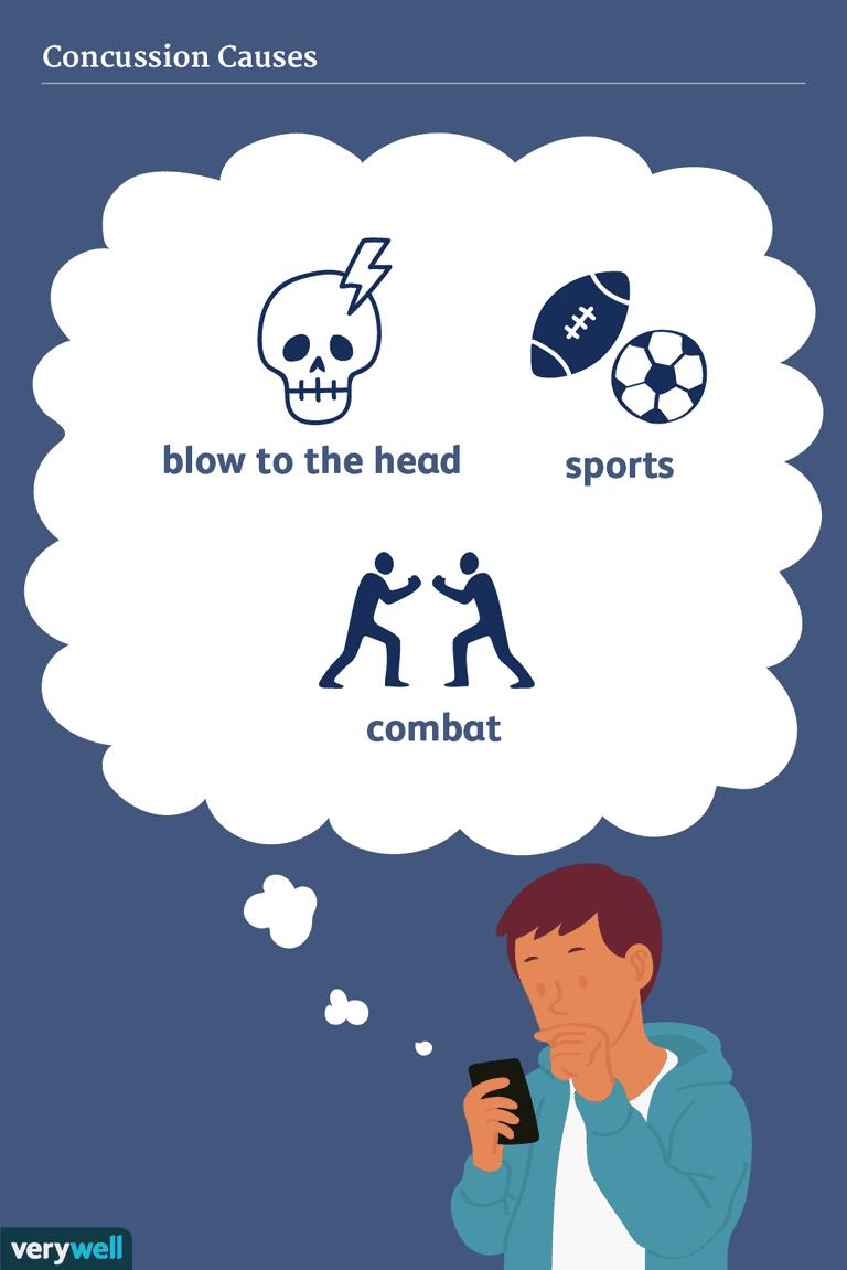 concussion causes
