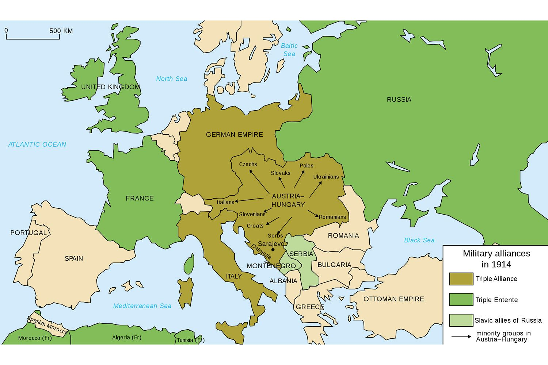 The Major Alliances of World War I