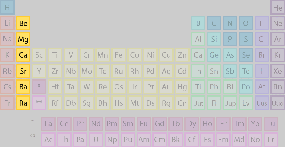 What are element blocks on the periodic table the elements of this periodic table belong to the alkaline earth element group or family urtaz Choice Image