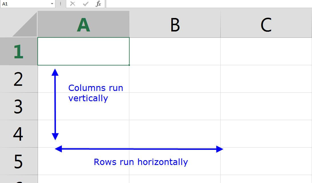 Columns and rows in excel and google spreadsheets for Architecture definition simple