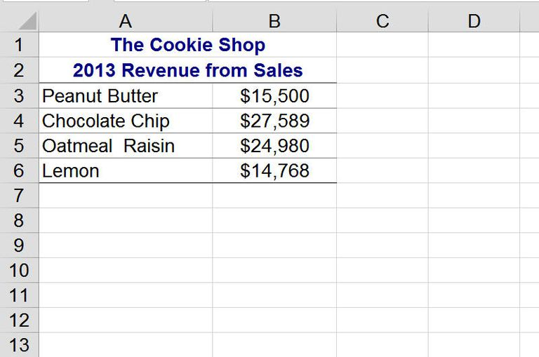 creating a pie chart in excel
