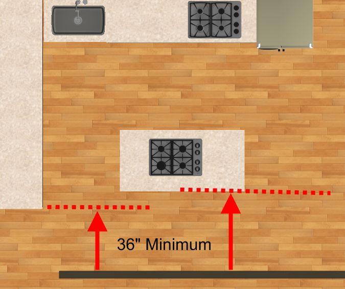 Kitchen Space Design - Walkway Aisle Spacing