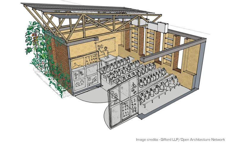 building excellent schools 2009 winning designs