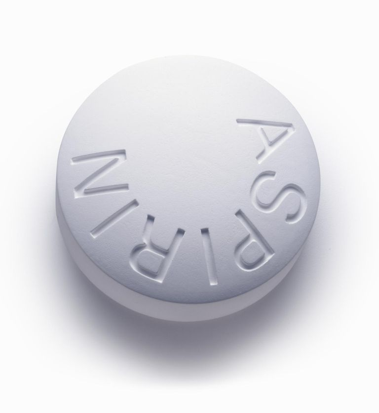 Aspirin Allergies