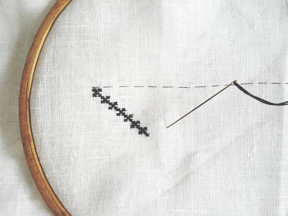 Directly Above Shot Of Needle And Thread On Fabric