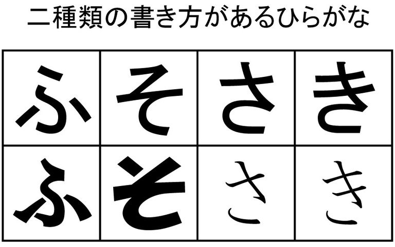 japanese writing styles Japanese characters were originally written by brush, and later by pen and pencil, so the stroke order is important when writing by hand, and particularly in cursive or calligraphic styles, using proper stroke order is crucial additionally, some characters look very similar but are written differently.