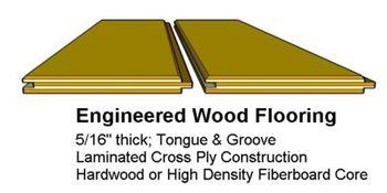 Laminate vs Engineered Wood Flooring